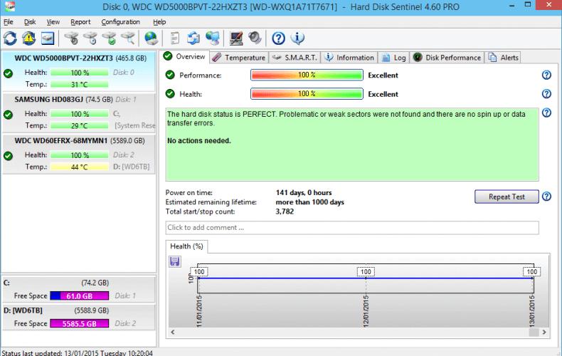 Comprobar el estado de salud del disco duro de mi ordenador
