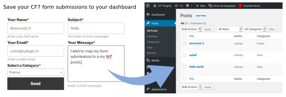 Plugin de WordPress para publicar un post con Contact Form 7
