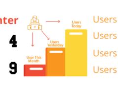Plugin de WordPress para crear un contador de visitas