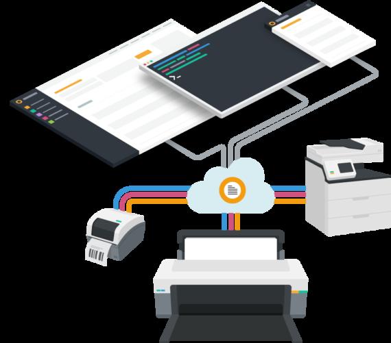 Alternativa a Google Print Cloud